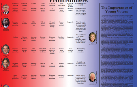 2016 Presidential Front Runners
