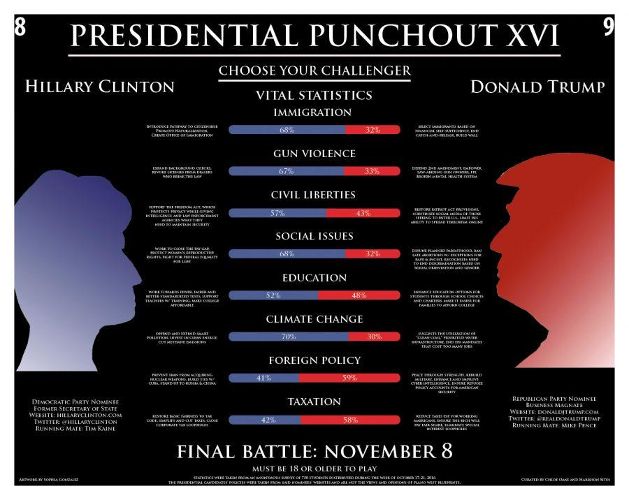 Presidential Punchout XVI